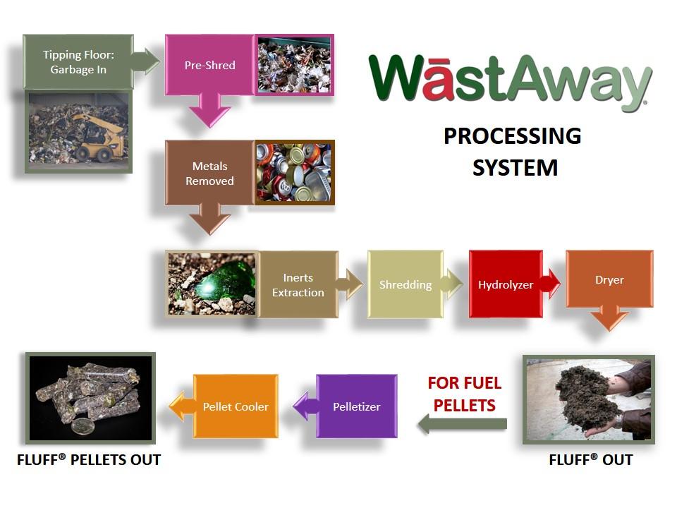 process-diagram2